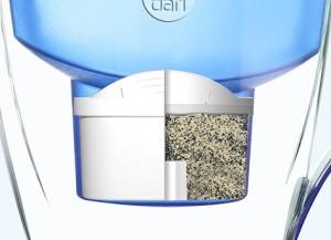 Wkłady filtrujące DAFI
