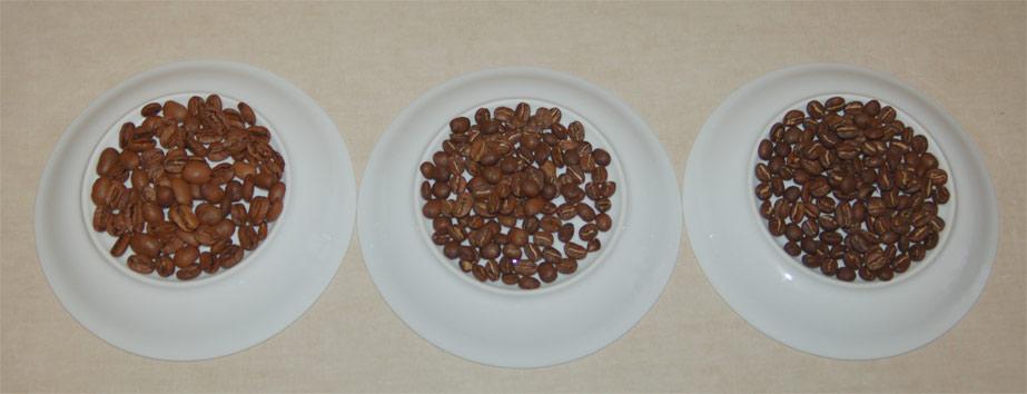 Porównanie kaw